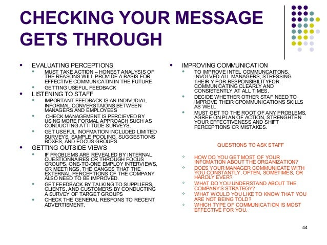 COMMUNICATION CLEARLY- PPT