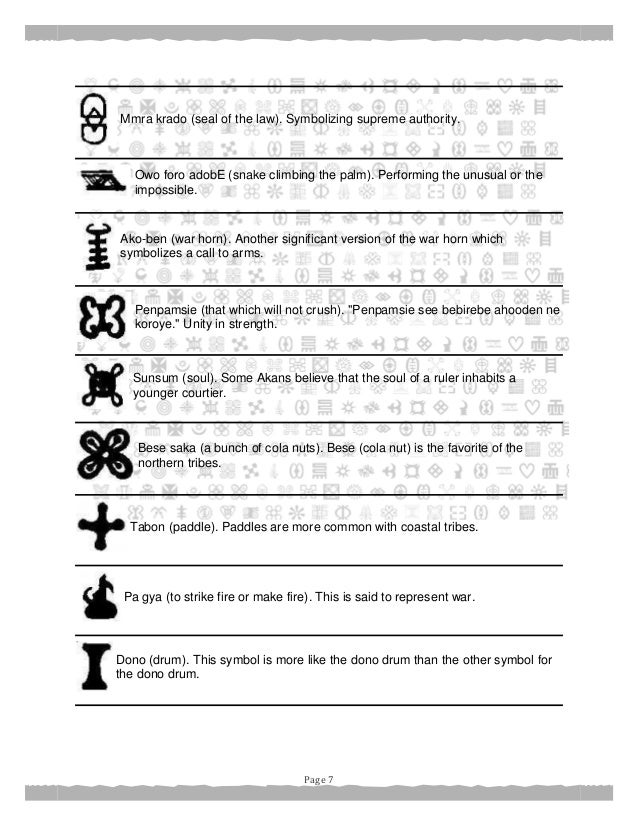 Adinkra Symbols Chart Gallery Meaning Of This Symbol