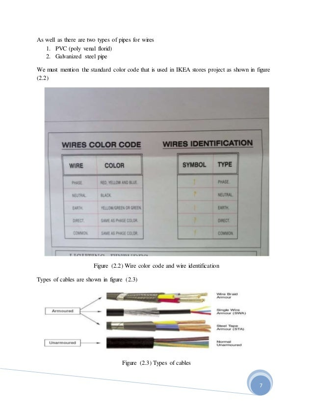 Best Dc Wire Color Code Standards Images - Everything You Need to ...