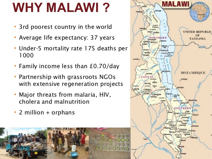 Building Sustainable Futures In Malawi - Poorest county in the world