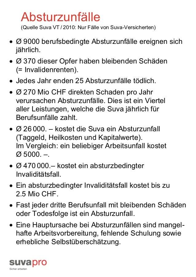 Absturzunfälle (Quelle Suva VT / 2010: Nur Fälle von Suva-Versicherten)Ø 9000 berufsbedingte Absturzunfälle ereignen sichj...