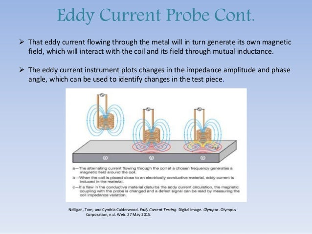 Tutorial - Eddy Current Testing