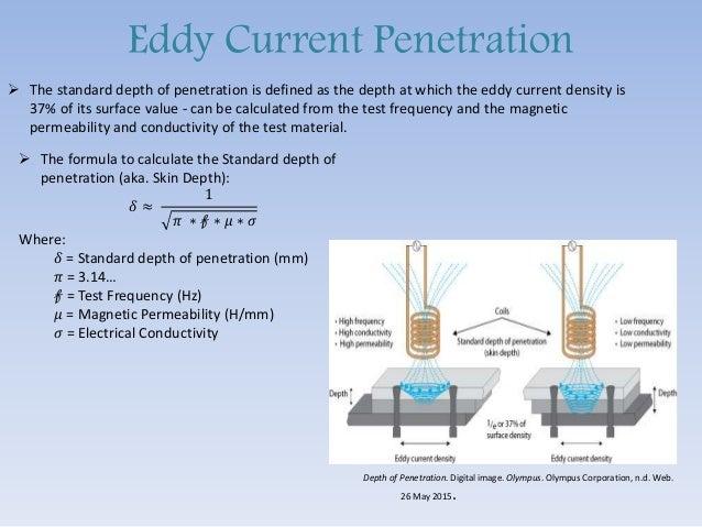 Tutorial Eddy Current Testing