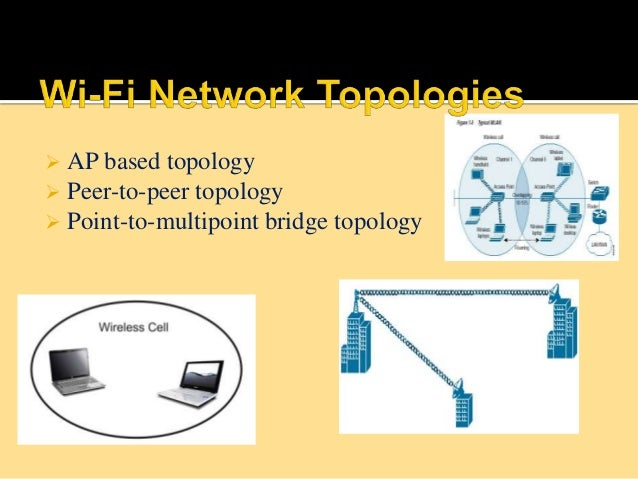 Multipoint Topology Wi-fi technolog...