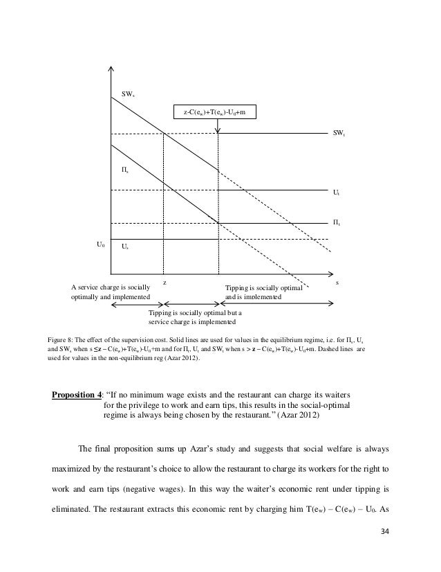 minimum wage thesis Paring it down again to a discussion of the minimum wage laws in ohio is much more specific it is plausible that a cohesive research paper could be written about this topic with a thesis statement focused on current minimum wage laws in the state of ohio.