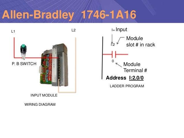presentaton on plc scada 34 638?cb\=1424193313 scada wiring diagram gandul 45 77 79 119 scadapack 334 wiring diagram at eliteediting.co