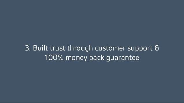 3. Built trust through customer support & 100% money back guarantee