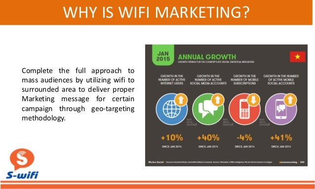 S-wifi - Proposal