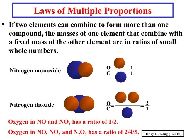 Worksheets Law Of Multiple Proportions gc s007 atom 13