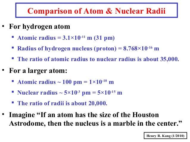 Hydrogen Atom: What Is The Diameter Of A Hydrogen Atom