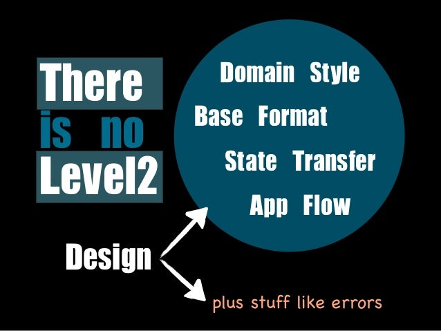 There       Domain Style           Base Formatis no      State TransferLevel2          App Flow Design            p...