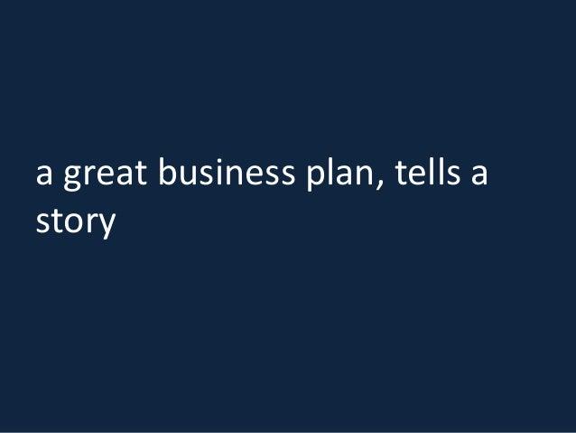 99 questions winning entrepreneurs must answer: the minimum viable business plan Slide 2