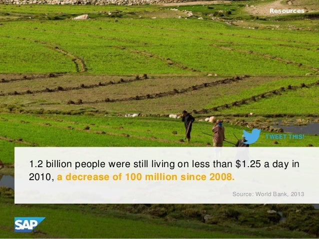 1.2 billion people were still living on less than $1.25 a day in 2010, a decrease of 100 million since 2008. Resources Sou...