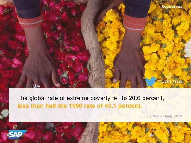 The global rate of extreme poverty fell to 20.6 percent, less than half the 1990 rate of 43.1 percent. Resources Source: W...