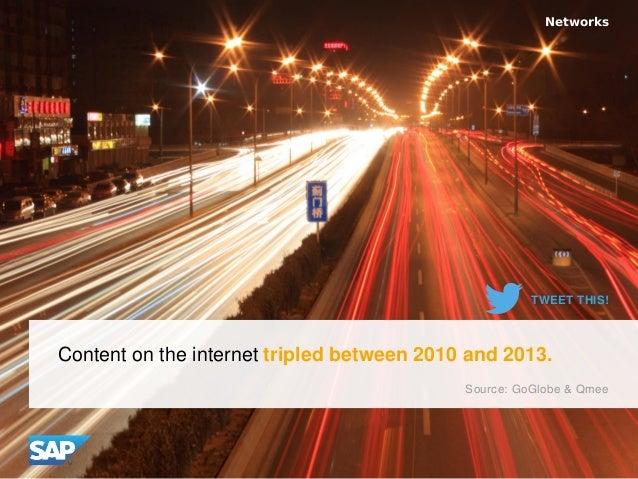Networks Source: GoGlobe & Qmee Content on the internet tripled between 2010 and 2013. TWEET THIS!