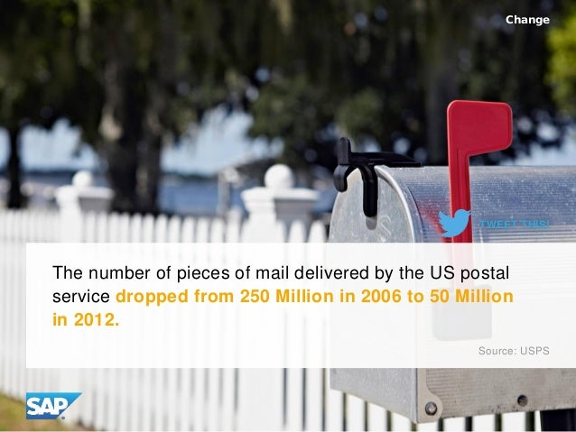 The number of pieces of mail delivered by the US postal service dropped from 250 Million in 2006 to 50 Million in 2012. So...