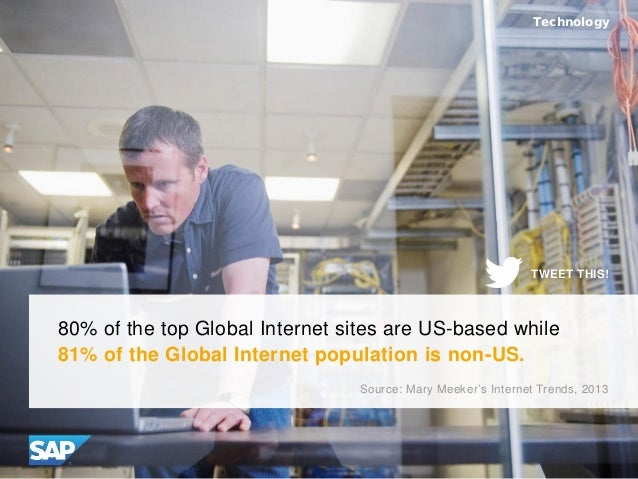 80% of the top Global Internet sites are US-based while 81% of the Global Internet population is non-US. Source: Mary Meek...