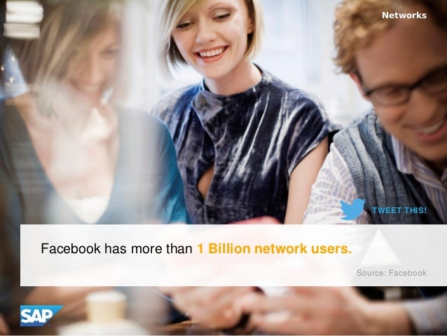 Facebook has more than 1 Billion network users. Networks Source: Facebook TWEET THIS!