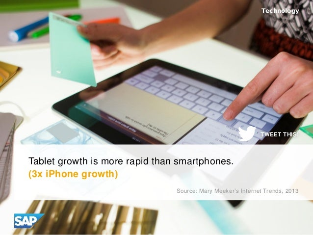 Tablet growth is more rapid than smartphones. (3x iPhone growth) Source: Mary Meeker's Internet Trends, 2013 Technology TW...