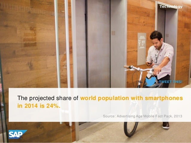 The projected share of world population with smartphones in 2014 is 24%. Source: Advertising Age Mobile Fact Pack, 2013 Te...