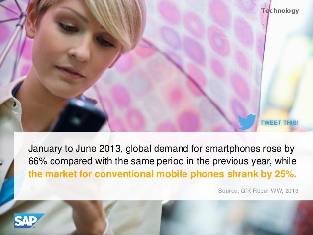 January to June 2013, global demand for smartphones rose by 66% compared with the same period in the previous year, while ...
