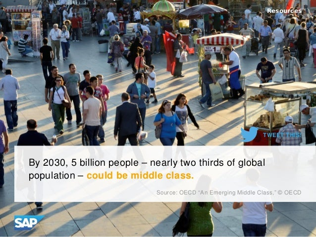 "By 2030, 5 billion people – nearly two thirds of global population – could be middle class. Resources Source: OECD ""An Eme..."