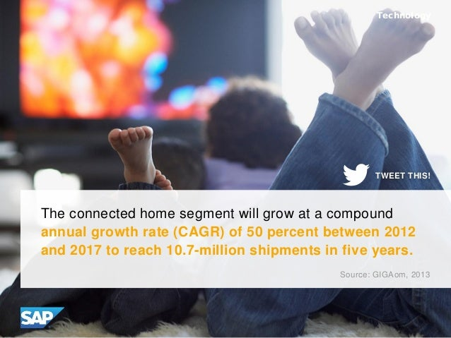 The connected home segment will grow at a compound annual growth rate (CAGR) of 50 percent between 2012 and 2017 to reach ...