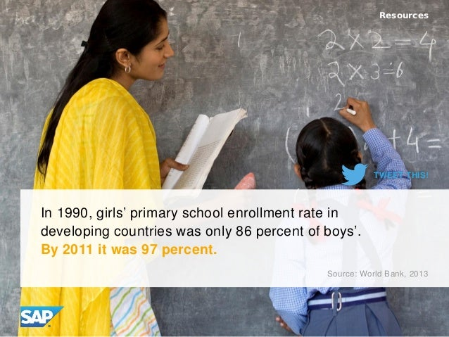 In 1990, girls' primary school enrollment rate in developing countries was only 86 percent of boys'. By 2011 it was 97 per...