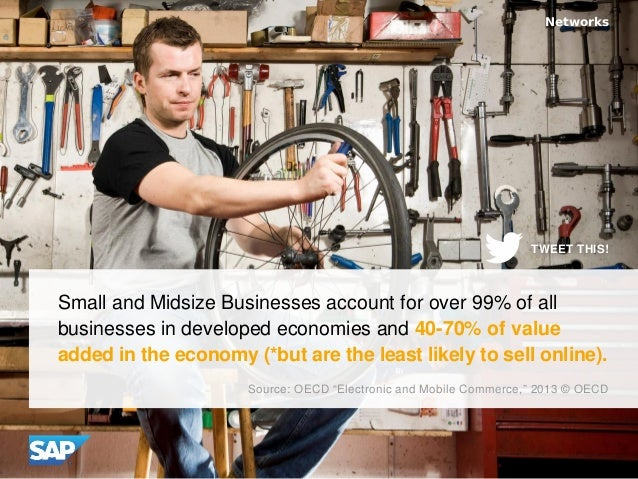 Small and Midsize Businesses account for over 99% of all businesses in developed economies and 40-70% of value added in th...