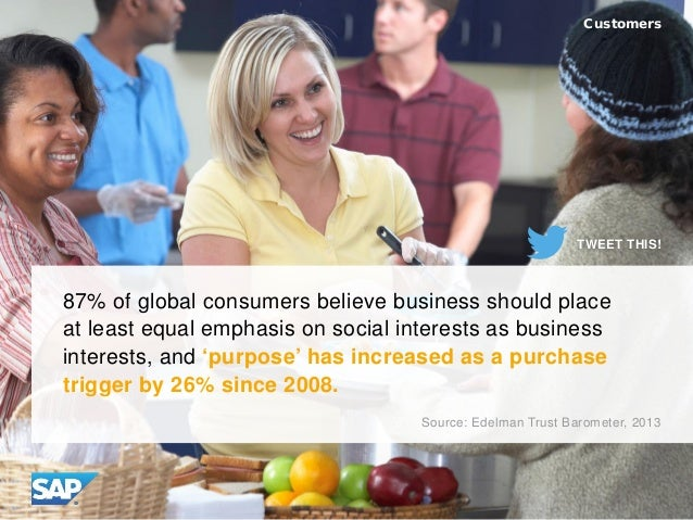 87% of global consumers believe business should place at least equal emphasis on social interests as business interests, a...