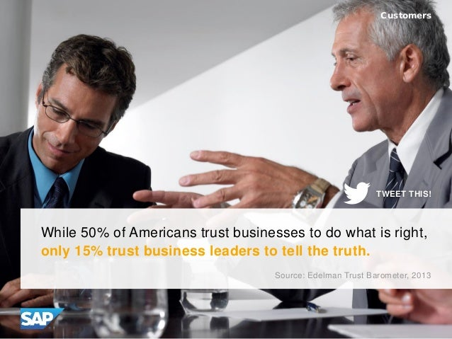 While 50% of Americans trust businesses to do what is right, only 15% trust business leaders to tell the truth. Customers ...