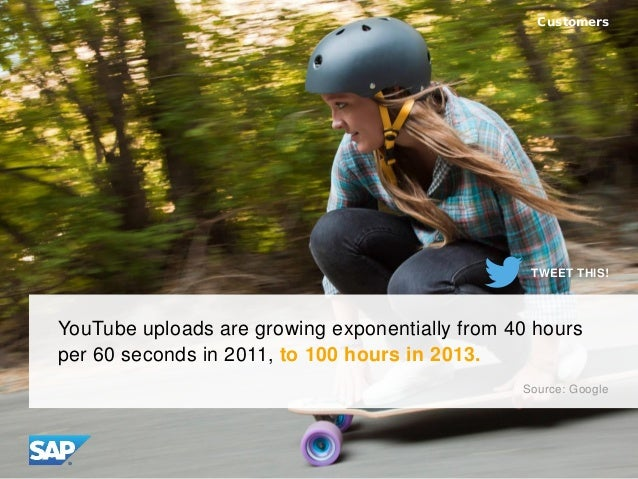 YouTube uploads are growing exponentially from 40 hours per 60 seconds in 2011, to 100 hours in 2013. Customers Source: Go...