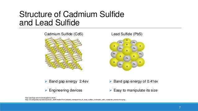 Lead Electron Dot Diagram 28 Images Nitrogen Gas Lewis