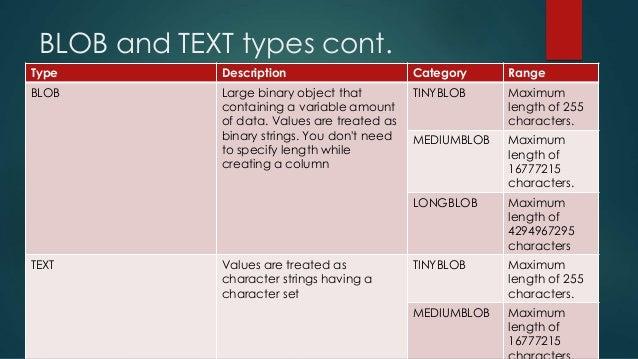 MySQL Data types