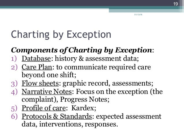 Image Result For Electronic Charting By Exception