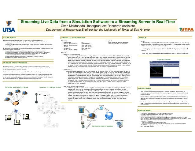 Streaming Live Data from a Simulation Software to a Streaming Server in Real-Time Olmo Maldonado Undergraduate Research As...