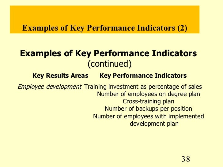 9 accouting based kpi for Sales key performance indicators template