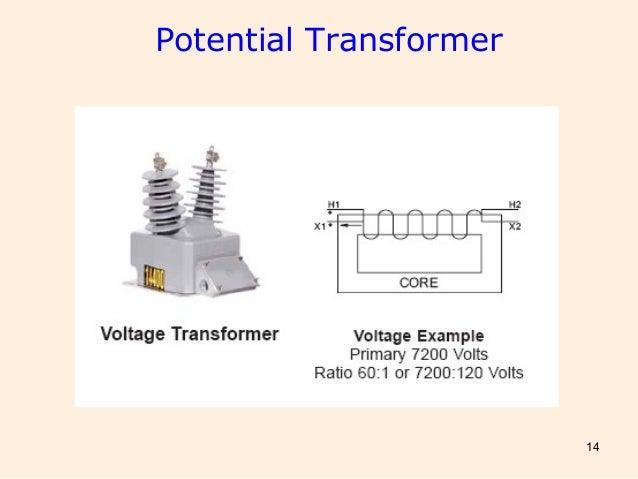 Instrument Transformer Ct Pt