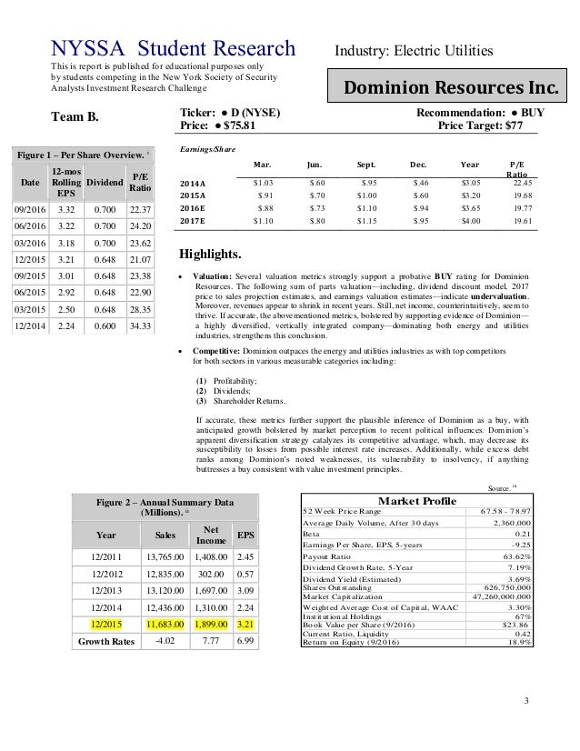 Dominion Resources Report Final