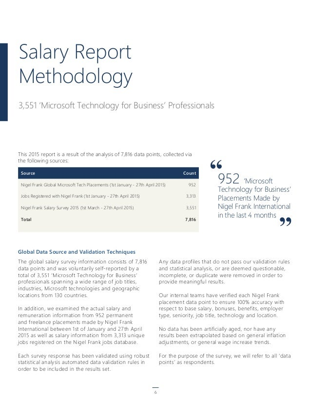 Average Business Process Manager Salary
