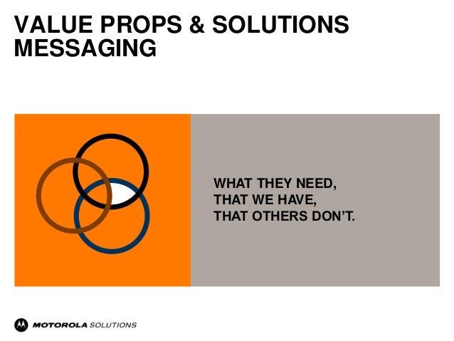 Developing the Right Message, Alan Lopez, Motorola