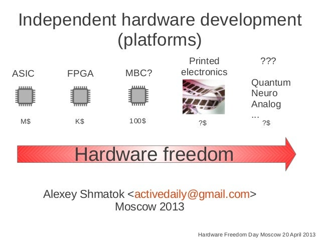 Independent hardware development(platforms)FPGAHardware Freedom Day Moscow 20 April 2013Hardware freedomPrintedelectronics...