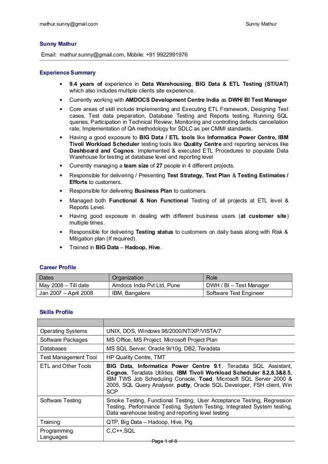 mathur.sunny@gmail.com Sunny Mathur Sunny Mathur Email: mathur.sunny@gmail.com, Mobile: +91 9922991976 Experience Summary ...