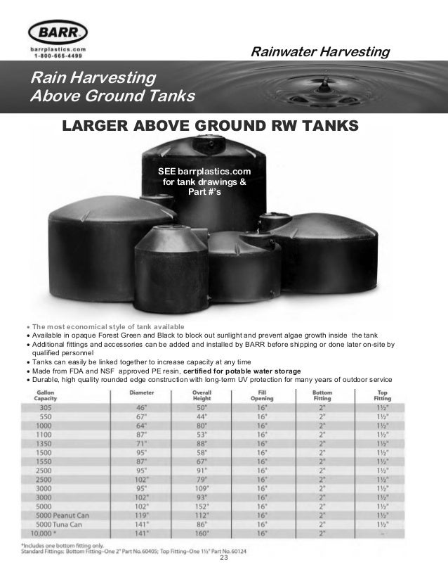 Rain Harvesting Tank Level Indicators Rainwater Harvesting TANK LEVEL MONITORS Rain Alert brings your tank levels inside y...