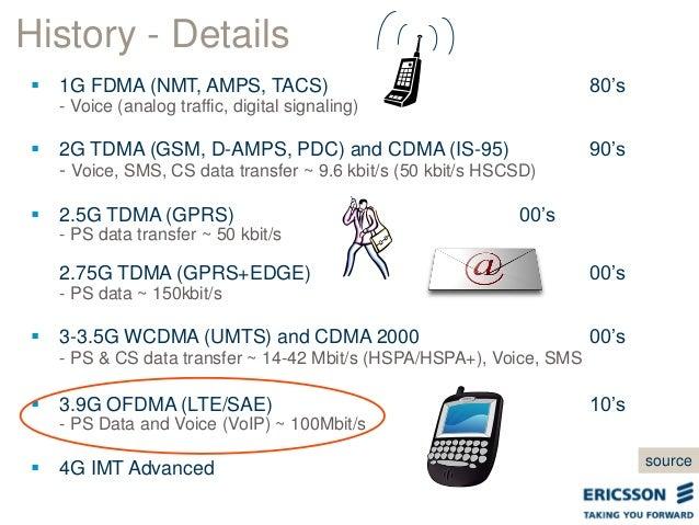 LTE Air Interface Slide 2