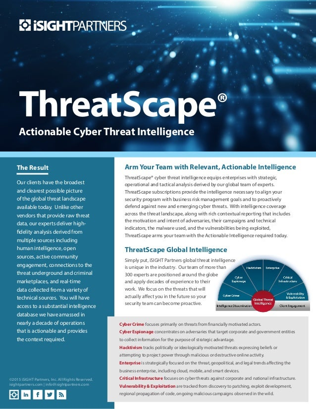 FireEye iSIGHT-Partners-ThreatScape-datasheet