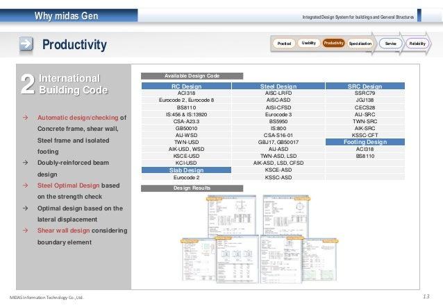 Why midas Gen_final pdf