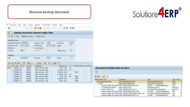 Revenue posting document