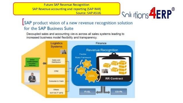 Future SAP Revenue Recognition SAP Revenue accounting and reporting (SAP RAR) Source: SAP ASUG