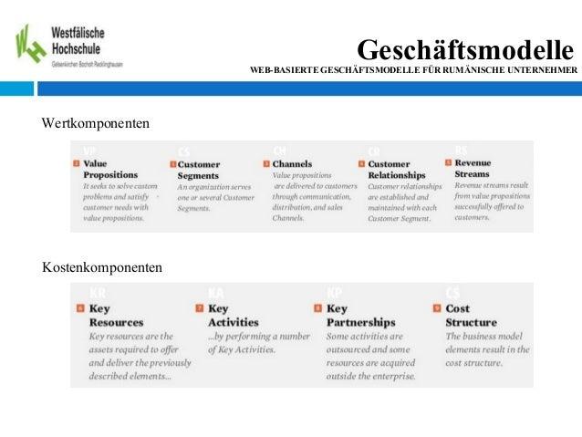 Webbasierte Geschaeftsmodelle fur rumaenische Unternehmer Slide 3